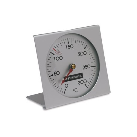 Fimo Ofenthermometer